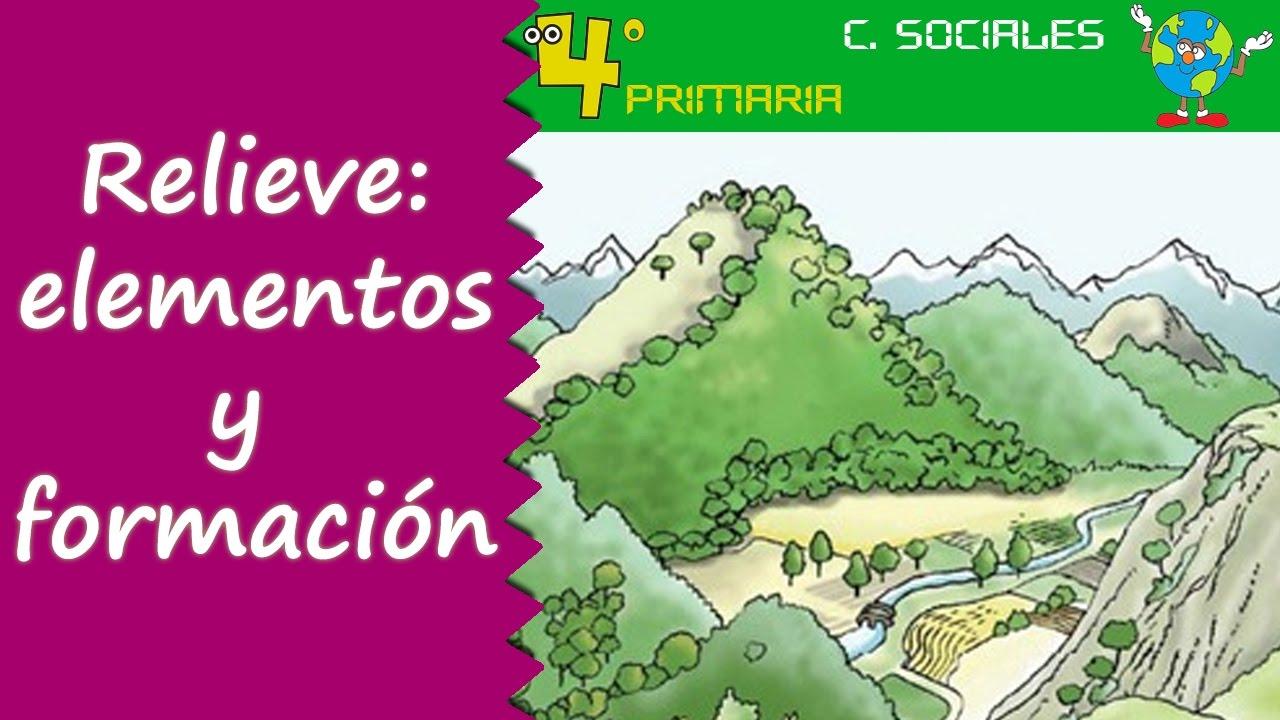 Ciencias Sociales. 4º Primaria. Tema 3. El relieve: elementos y formación