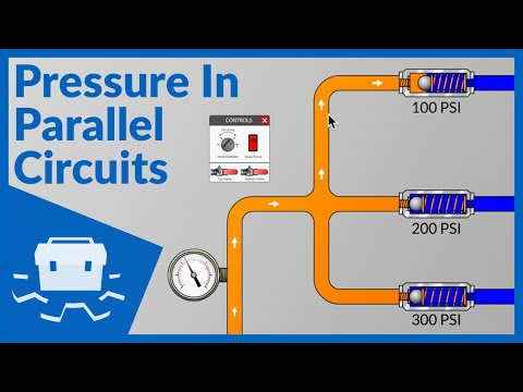 Pressure in Parallel Circuits