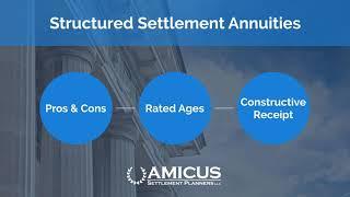 Structured Settlement Annuities | Settlement Quick Tip