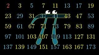 Pi hiding in prime regularities