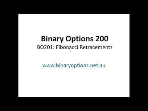 Bináris opció mi ez a videó
