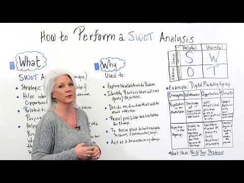 , title : 'How to Perform a SWOT Analysis - Project Management Training