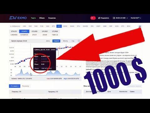 Форекс торги онлайн рубль доллар