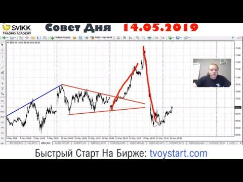 Стратегия треугольник на бинарных опционах