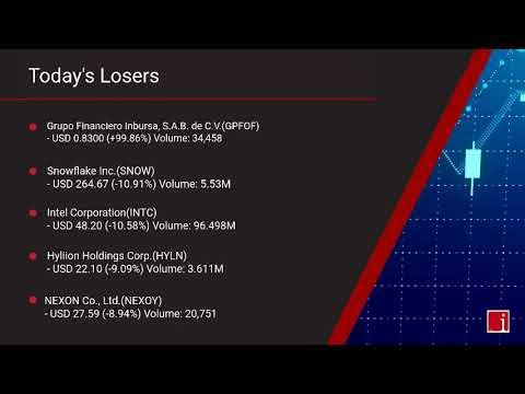 InvestorChannel's US Stock Market Update for Friday, October 23, 2020 16:05 EST