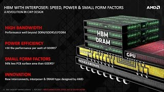 AMD High Bandwidth Memory (HBM) official | Kholo.pk