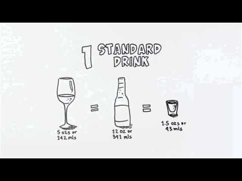 Understanding Canada's Low-Risk Alcohol Drinking Guidelines