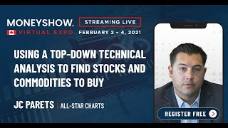 Using Top-Down Technical Analysis to Find Stocks and Commodities to Buy