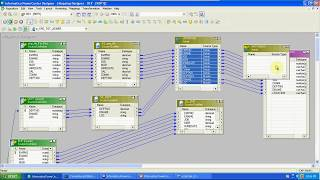 #Informatica #Joiner #Transformation Tutorial - Part 15 || Video Training