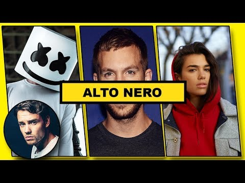 Celebrities React & Pay Tribute To Avicii | Calvin Harris , Dua Lipa , Cold Play , Liam & More | HD