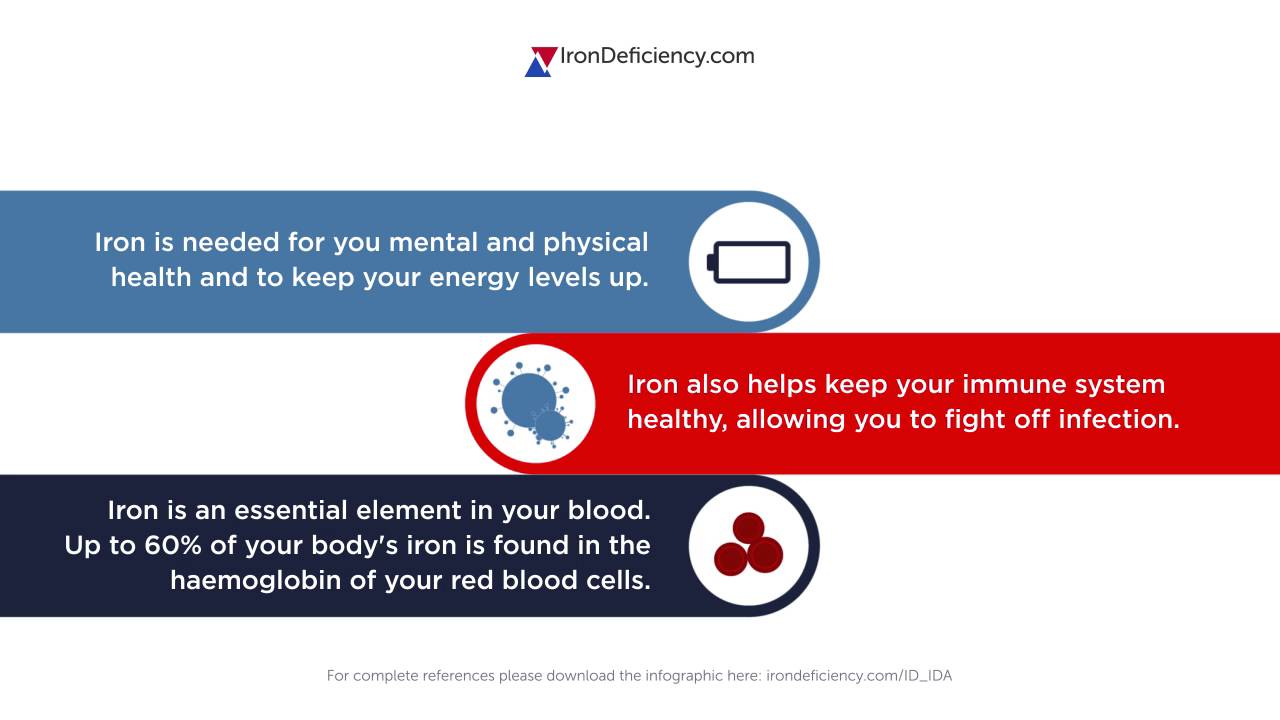 Why is iron important to keep you healthy? [video] Video Thumbnail