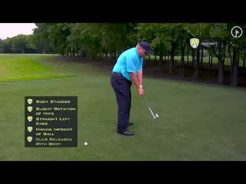The Moment of Truth in the Golf Swing - Impact