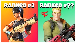 Ranking Every DEFAULT SKIN In Fortnite Chapter 2! (All Default Skins Ranked)