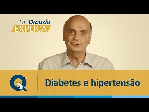 Consequência da hipertensão portal