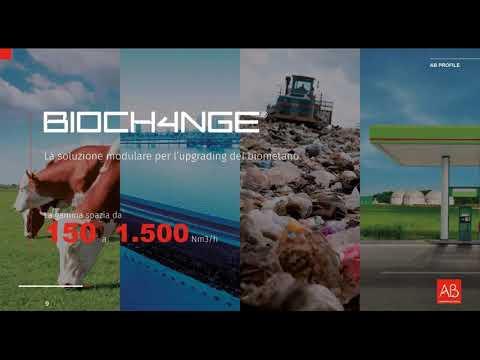 Biogas, Biometano, Bioraffinerie, Filtrazione, Industria Chimica