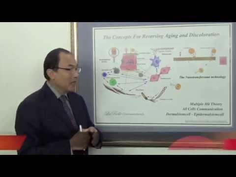 Collagen Trong Da-Lão Hóa-La Belle Cosmeceuticals12min