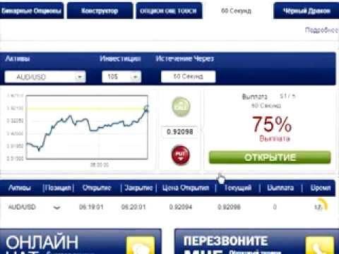 Живой график золота для бинарных опционов золото