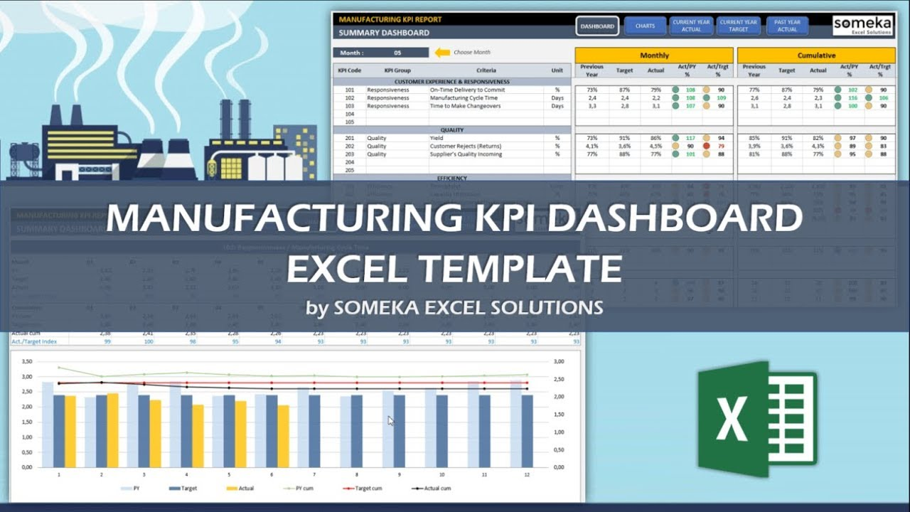 manufacturing kpi dashboard readytouse excel template