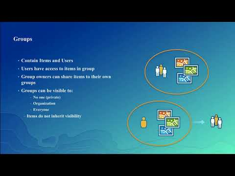 ArcGIS Online: A Security, Privacy, and Compliance Overview ...