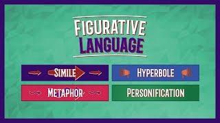 Metaphor, Simile, Personification, Hyperbole   Figurative Language Lesson