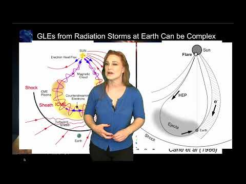 The Invisible Killer – Radiation Storms from the Sun & Beyond (Part 3)