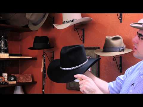 Kinds of Men's Hats : Styling With Hats
