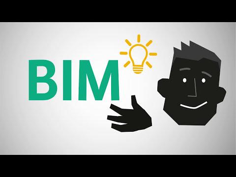 Wilo BIM - wtyczka CLAB - zdjęcie