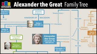 Alexander The Great Family Tree
