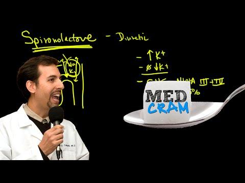 Medicamentos contraindicados en la hipertensión