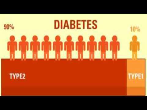 Diabetes Ziegenmilch, wie man