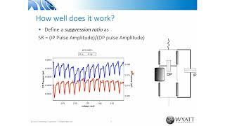 Desarrollo de un nuevo microviscosímetro en línea para aplicaciones en APC y UHPLC