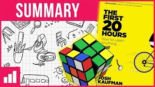 How To Learn Anything In 20 Hours By Josh Kaufman ► Animated Book Summary
