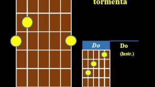 Soldadito Marinero Acordes Guitarra
