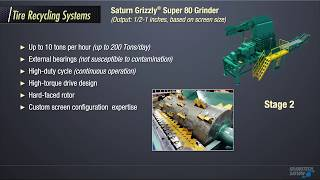 Saturn Grinders & Granulators