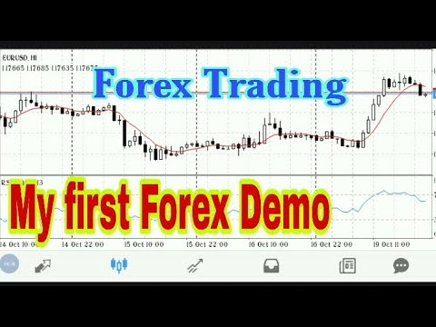 How to develop a binary options strategy