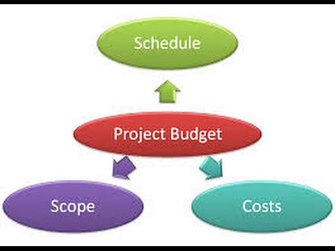 10. Project Budget Management - YouTube