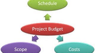 10. Project Budget Management