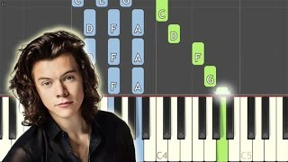 Sign Of The Times (Harry Styles) Piano Tutorial (Synthesia) - EASY
