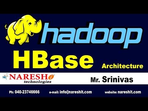HBase Architecture   Hadoop Tutorials - YouTube
