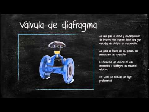Válvulas de diafragma