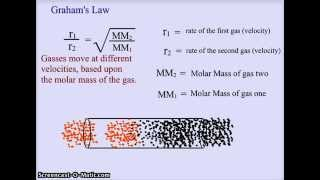 CH 14 CHEMISTRY GAS LAWS GRAHAM'S LAW