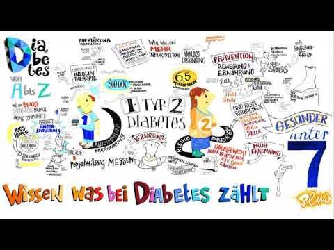 Clinic-1-Diabetes und Typ-2
