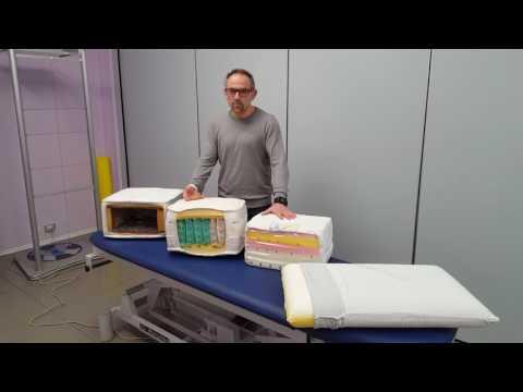 Trattamento di un osteosclerosis di rimedi di gente di spina dorsale