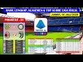Hasil Lengkap Liga Italia Tadi Malam ~ Verona VS Inter Milan Liga Italia Serie A 2020