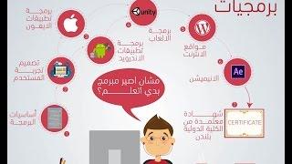 حقيبة برمجيات: تعلم برمجة التطبيقات المواقع الالعاب وغيرها