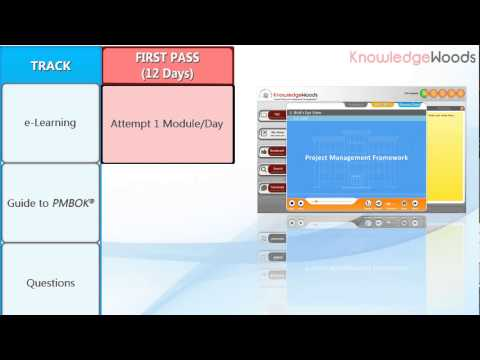 Passing PMP® Exam in 30-45 Days - YouTube