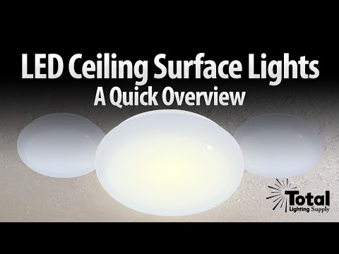 LED Ceiling Surface Light Overview LED R001