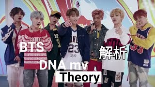 BTS DNA Theory/解析