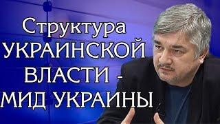 Ростислав Ищенко рассказывает о себе и о многом другом... (2 часть)