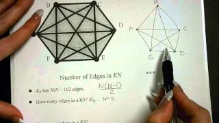 Complete Graph Number of Edges